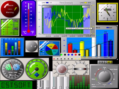 Click to view CST Instrumentation Studio for .NET 3.0 screenshot
